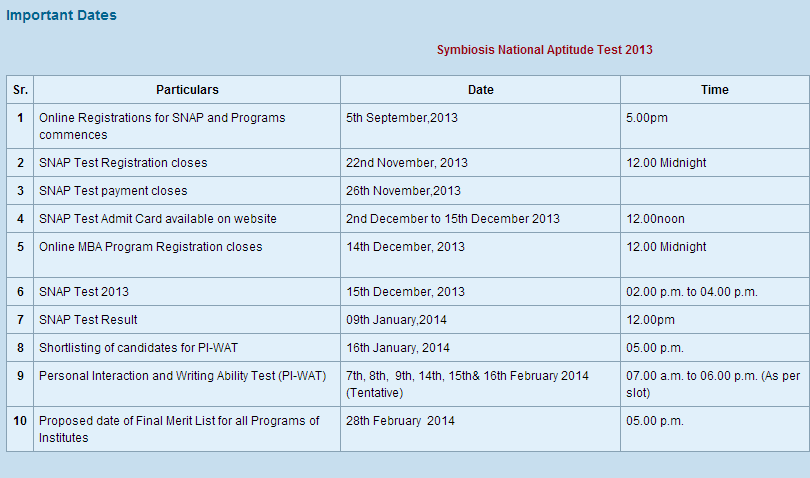 Snap 2013 test date