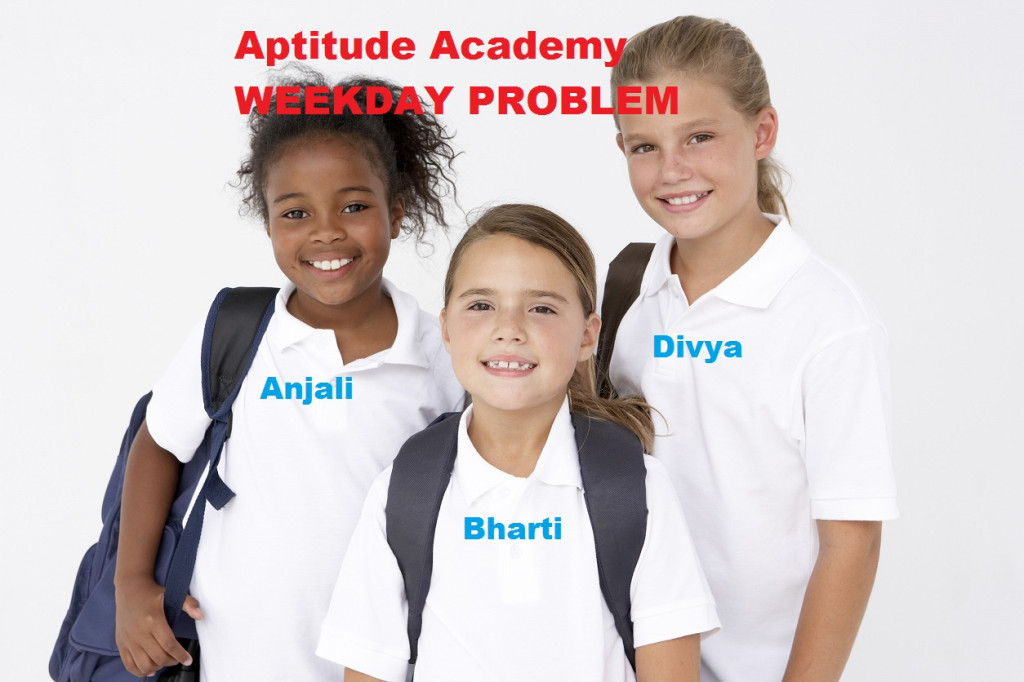 Solve Aptitude Questions